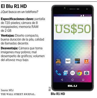 Blu R1 HD Specs