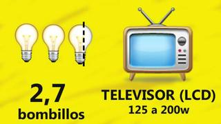 Televisor Bombillas
