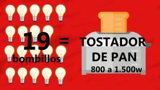 Tostadora Bombillas